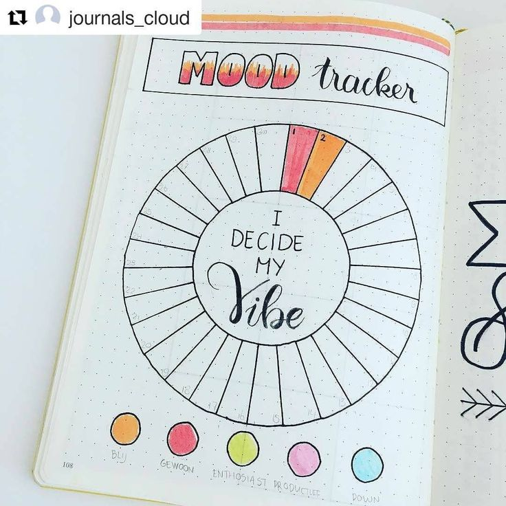 """654 Likes, 1 Comments - Bullet Journal features (@bujobeauties) on Instagram: """"By @journals_cloud  Tag your photos with #bujobeauty for a chance to be featured  ・・・ This is my…"""""""