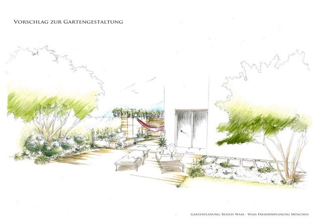 Gartenplanung Perspektive Zum Gartenplan Gartenplan 3 D