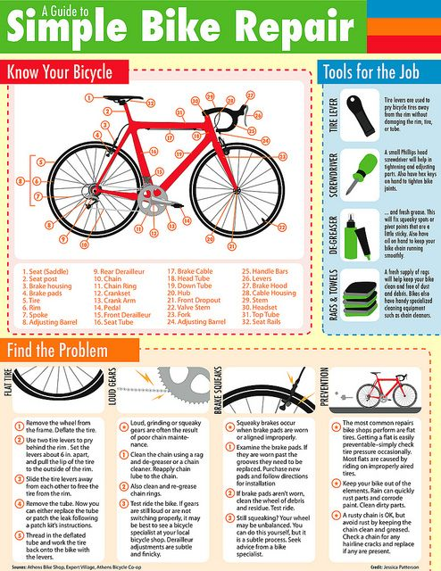 //KNOW YOUR BIKES /http://wanelo.com/p/3594100/diybikerepair-easy-bicycle-repair-course-with-200-videos-and-bike-repair-manuals - How-to: Simple Bike Repair by Jessica Patterson, via Flickr #bikes #repair