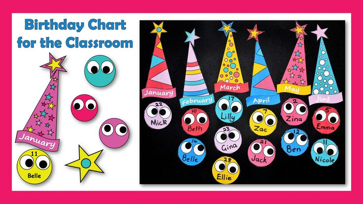Make this cute and easy birthday chart for the classroom or early childhood centre. The print-outs are free to download and use.