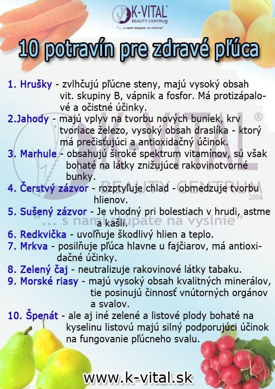 10 potravin pro zdravé plíce