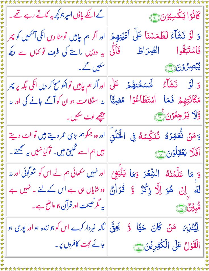 Read Surah Yaseen - Google Sites