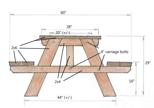 Picnic table plans to build. Picnic Table End View