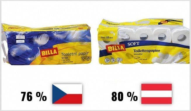 Test kontroloval složení toaletních papírů a porovnával se zahraničím - Vitalia.cz