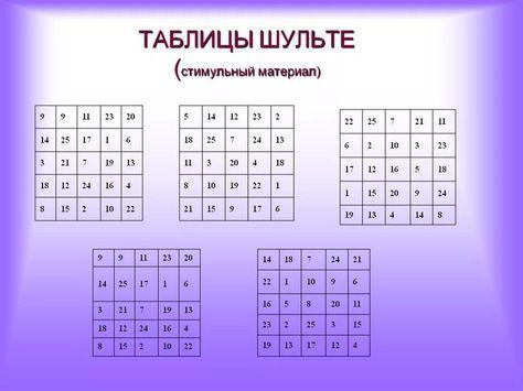 Работа с таблицами Шульте: активизация мозга                           http://econet.ru/articles/156695-tablitsy-shulte-unikalnyy-metod-aktivizatsii-mozga-i-razvitiya-vnimaniya
