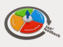 360 employee feedback