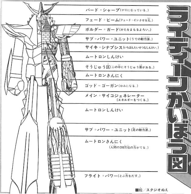 yahoo ブログ サービス終了 図解 ロボット 男のロマン