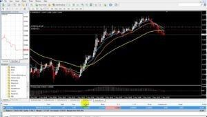 My Forex Strategy A Simple Forex Strategy Using Just 3 EMAs [Tags: FOREX STRATEGIES BITCOIN Candlesticks currency trading dailyfx Discipline Education fomc minutes Forex forex basics Forex Strategies Forex strategy Forex systems Forex Trading forex trading online forex trading strategies fx home-based business how to trade forex jason stapleton MACD market My Forex Strategy - A Simple Forex Strategy Using Just 3 EMAs News Trading Online pattern trading ratio trading structure trading S...