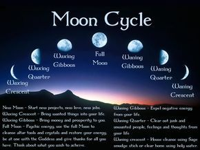Every month the Moon will go through a cycle. When the Moon is new, this is a time for starting new projects and making plans. When the Moon is waxing (coming into being full) we ask for good and positives things to come into our lives. When the Moon is Full we look into ourselves and emotions are high, we use the Full Moon energy to recharge ourselves, it is a time of spiritual cleansing. When the Moon is waning (going away after a full moon), we expel bad and negativity