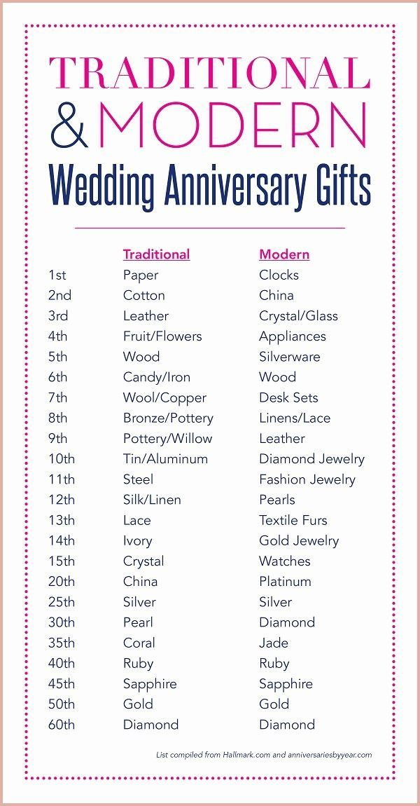 11 Shocking 10 Year Wedding Anniversary Traditional Gift You Ll Want To Copy Immedia In 2020 Second Anniversary Gift Marriage Anniversary Gifts Third Anniversary Gifts