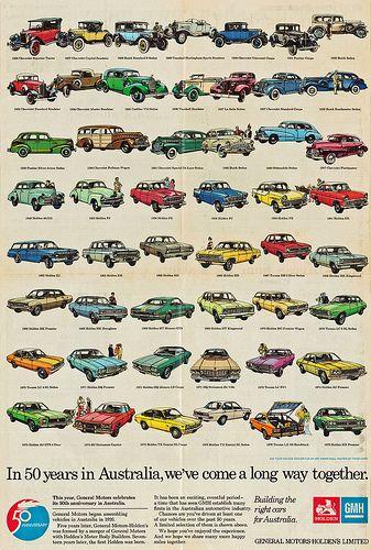 50 Years in Australia - 1976 Holden Anniversary Poster