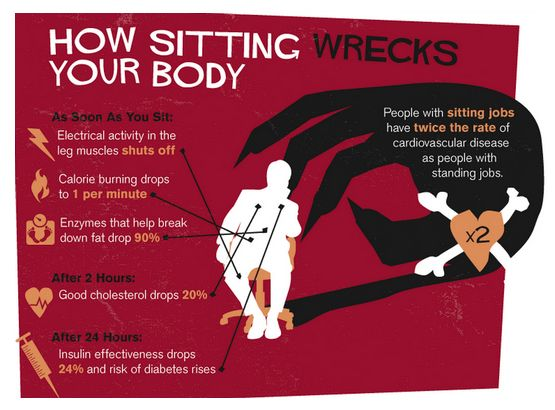 People with sitting jobs have twice the rate of cardiovascular disease as people with standing jobs!