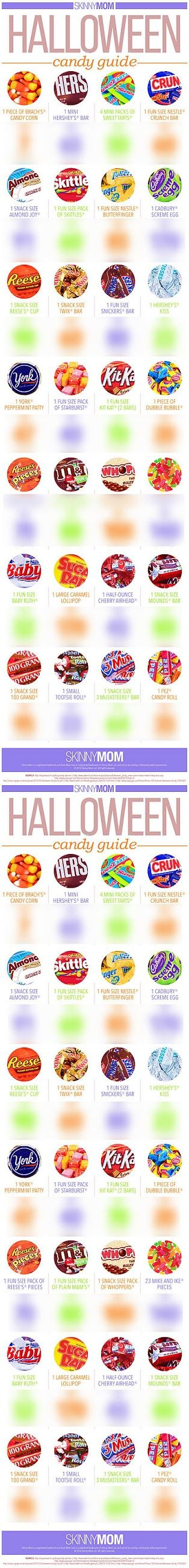 http://www.5stareasyrecipes.com/p/ultimate-guide-to-halloween-candy_21.html