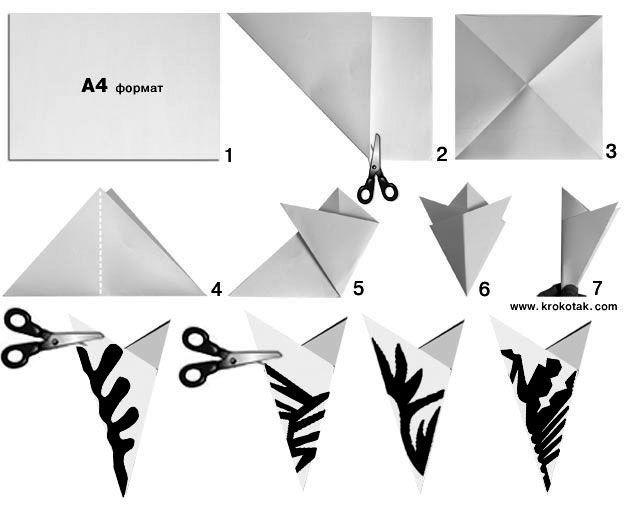 How to Make Snowflake Ballerinas | iCreativeIdeas.com Like Us on Facebook ==> https://www.facebook.com/icreativeideas
