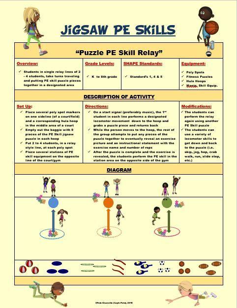 Best pe lesson plan resources images on pinterest