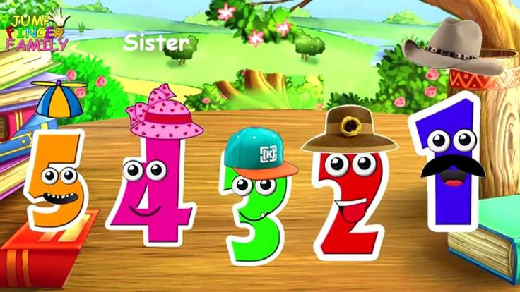 Finger Family Number Family | Learn English Numbers Song | Number Songs ...