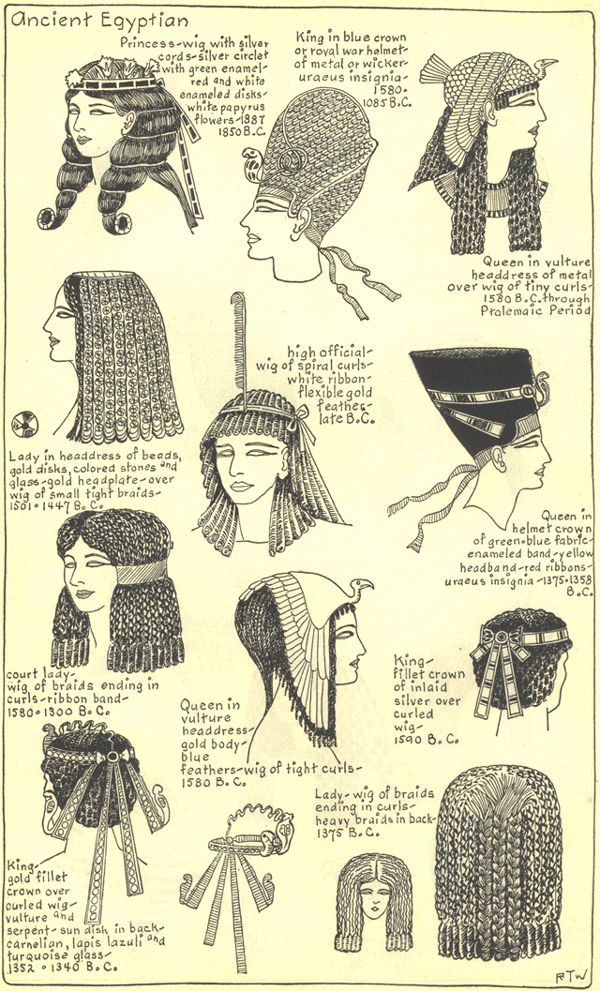 Illustrations of the different hat styles of the Ancient Egyptians.