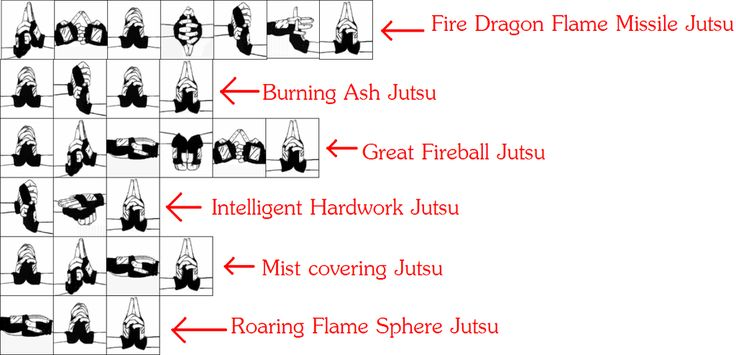 naruto games hand signs-fire style - Google Search