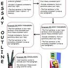 thesis statement vs essay map