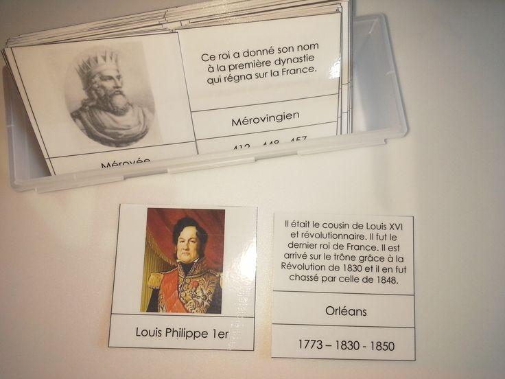 Cartes de nomenclatures - Loustics