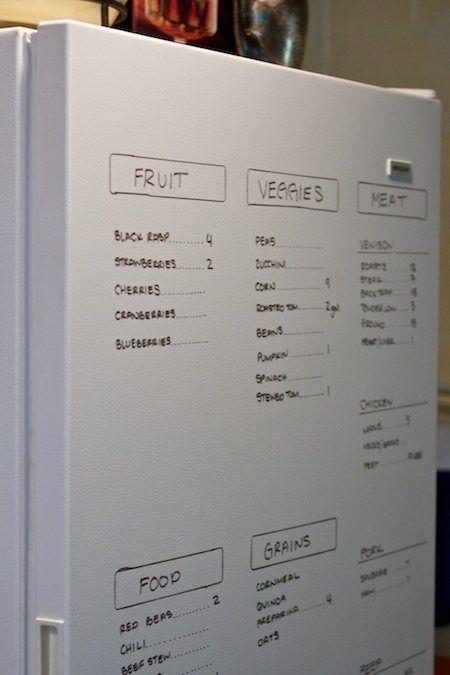 19 astuces pour garder votre frigo propre et bien organis for Concevez et construisez votre propre maison