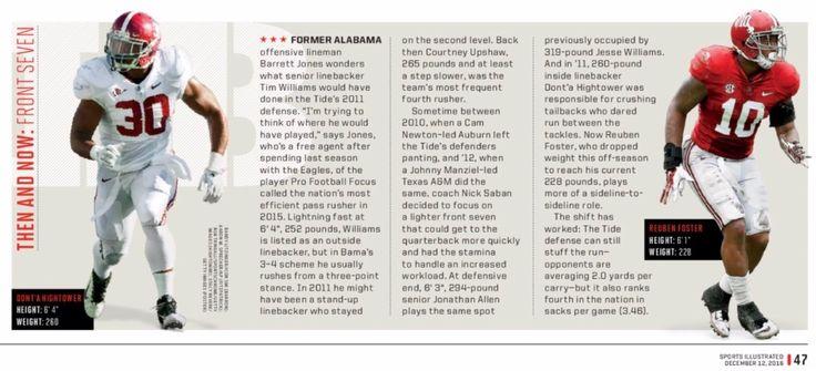"Alabama Superstars ""Then & Now"" / Sports Illustrated 2016 College Football Playoff Preview #Alabama #RollTide #Bama #BuiltByBama #RTR #CrimsonTide #RammerJammer"
