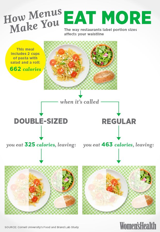 how to eat less food and lose weight yahoo