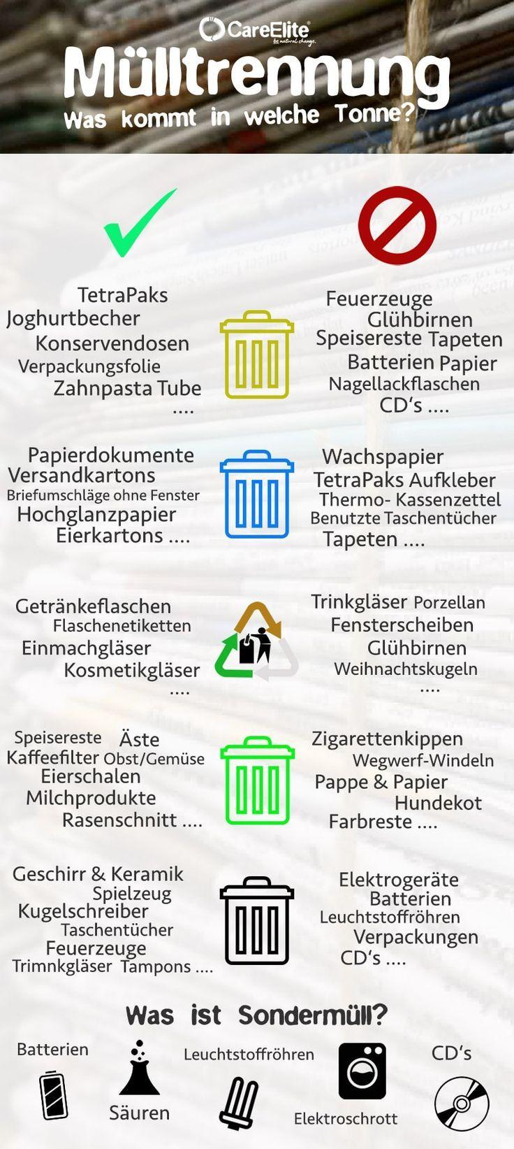 Badezimmer Müll In Welche Tonne