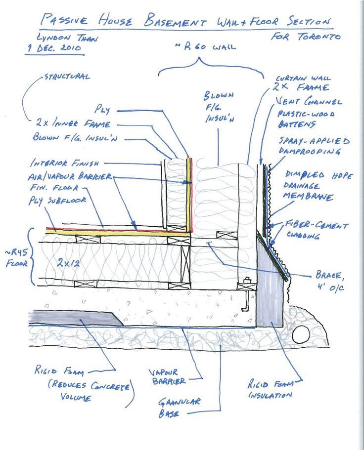 d3b8973e2c86d6ef828526598a050c1f passive house architecture details 317 best passiv solar house images on pinterest architecture  at reclaimingppi.co