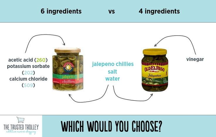 Jalapenos anyone? Check out www.TheTrustedTrolley.com.au to find out more about the additives listed.