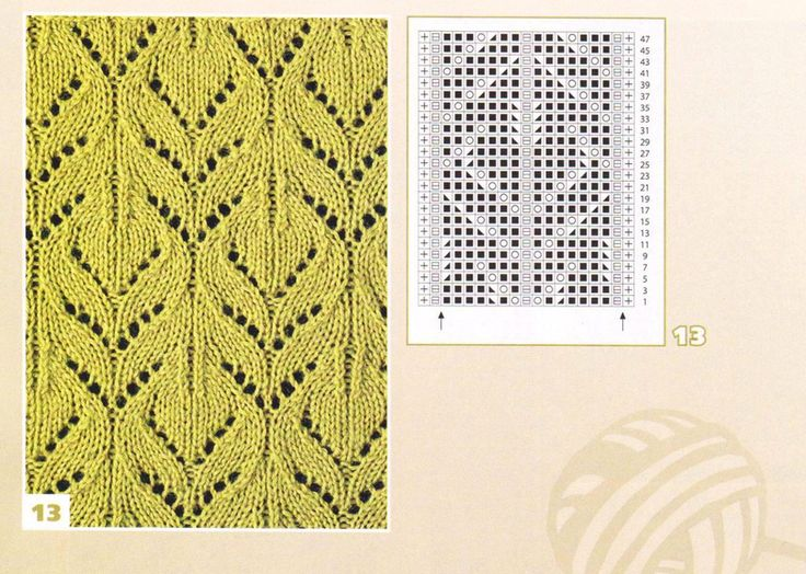 579 best Knitting Stitches Lace images on Pinterest
