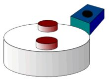 Hall effect sensor - Wikipedia, the free encyclopedia