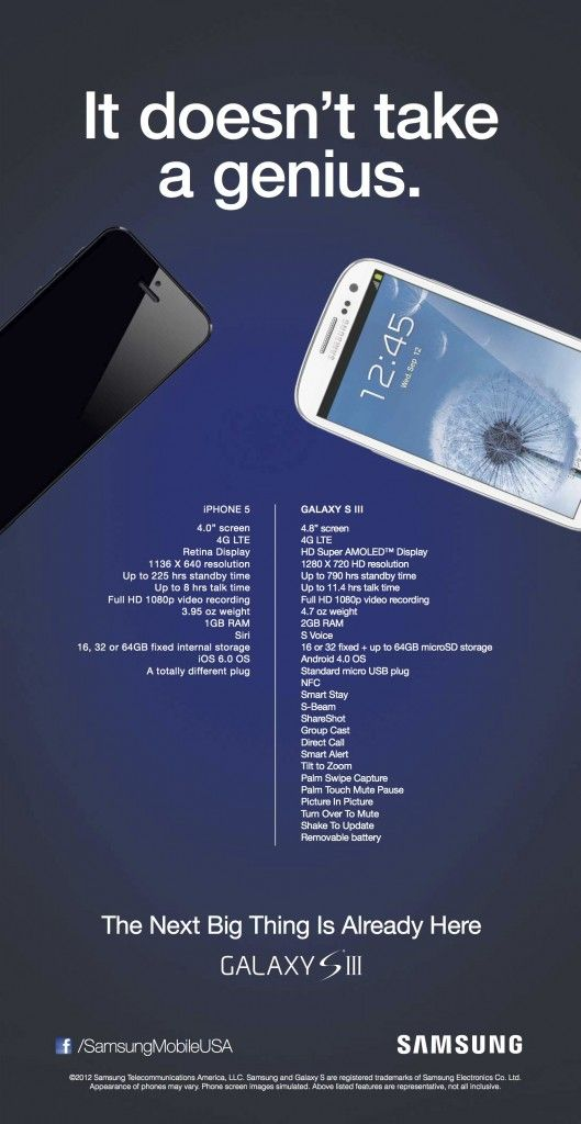 Quand Samsung clashe Apple en publicité : It doesn't take a geniusGalaxys3, Iphone 5S, Apples Iphone, Iphone 4S, Android, Ads Campaigns, Samsung Galaxies S3, Prints Ads, Mobile