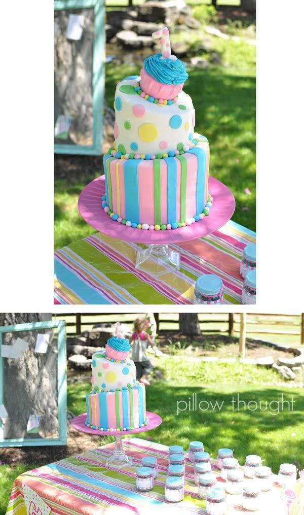 Sweet Shop Birthday Details
