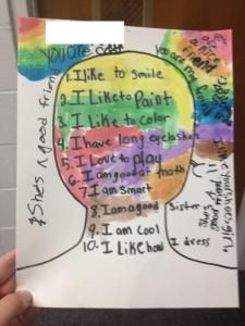 Self Esteem portraits for young girls...would be fun to do as a group as well. I love this idea.