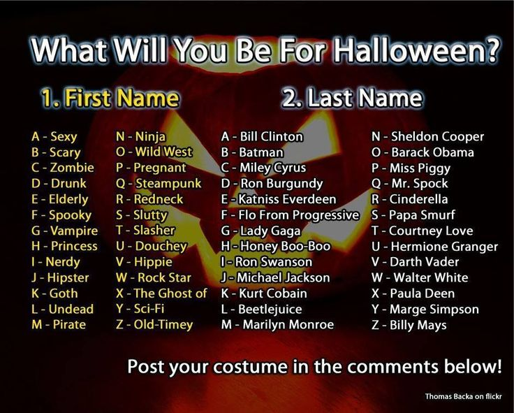 what will you be for halloween halloween halloween images halloween quotes halloween quote halloween humor - Halloween Name Ideas