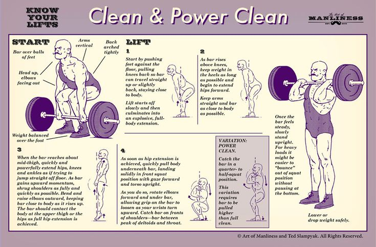 Know Your Lifts: The Clean and Power Clean An Illustrated Guide from The Art of Manliness