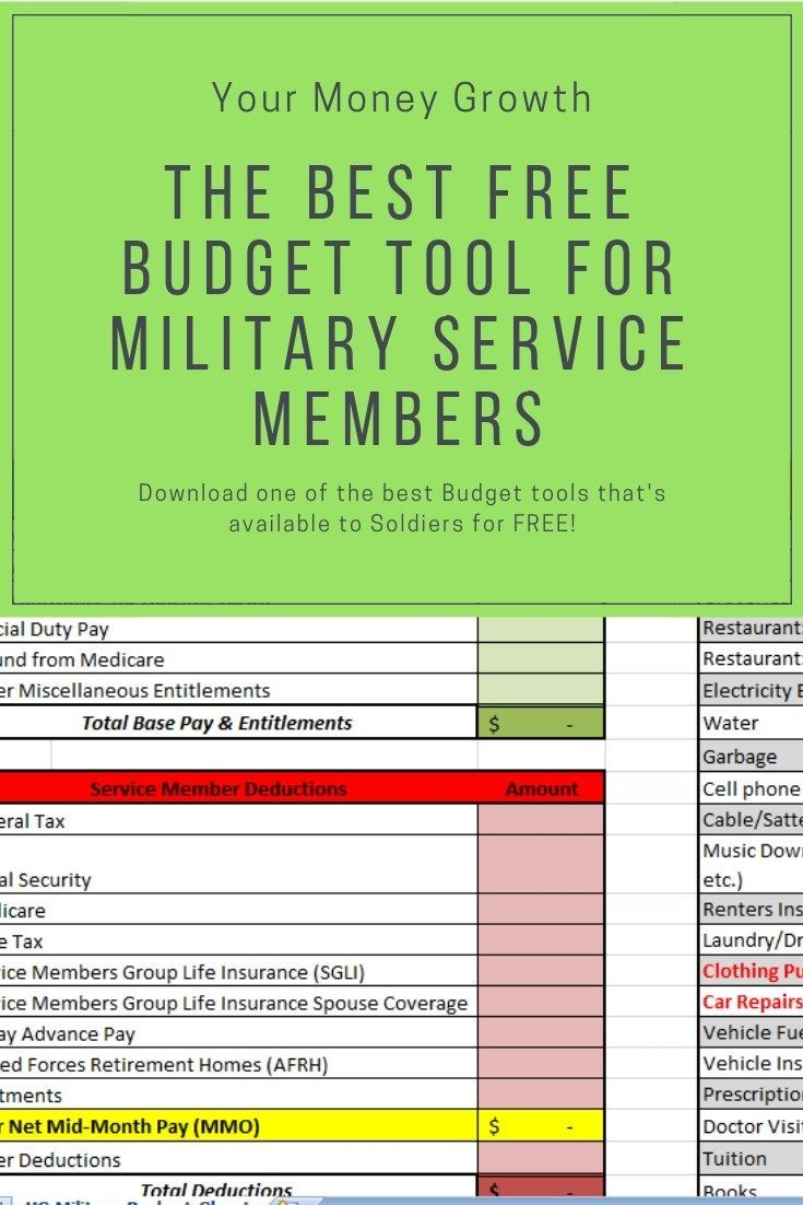 The Perfect Free Budget Spreadsheet For Military Members Your Money Growth Budget Tabelle Kostenlos
