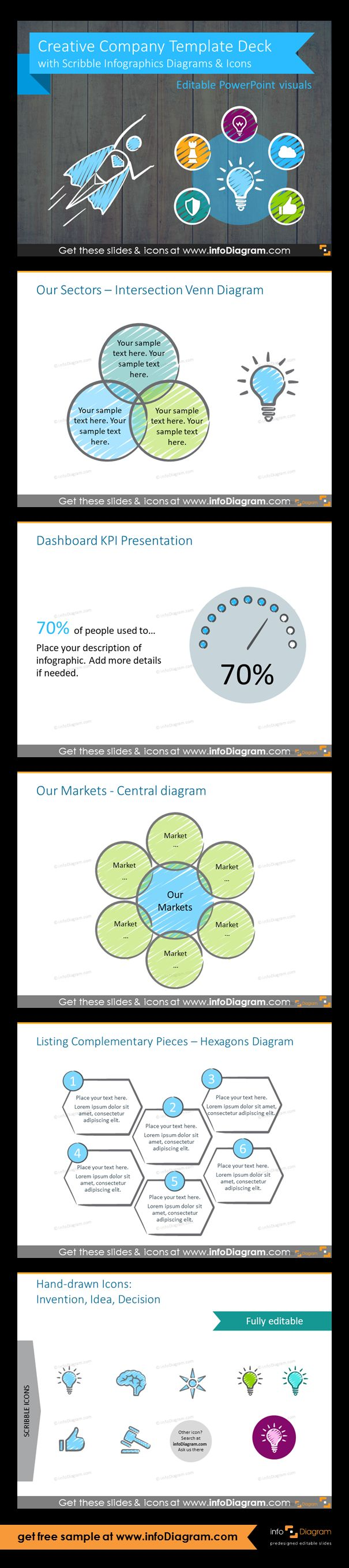 Best 25 venn diagram examples ideas on pinterest its funny this ppt deck includes the best presentation layout examples we also apply in our slide design projects intersection venn diagram creative pooptronica
