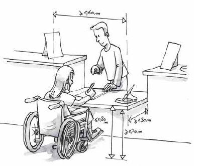 dimension toilette public handicapé | organisation complète et le fonctionnement du système d'accueil qu ...