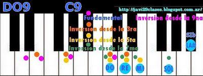 #Piano: Acordes 9 (Mayores con novena y séptima menor)(o 7/9) Todas las imágenes, también los sostenidos y bemoles Clases simples de Guitarra y Piano