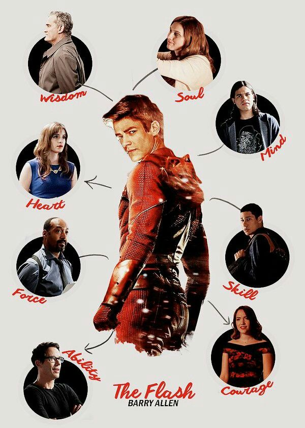 The Flash Skills AKA Barry Allen | in my opinion, Iris is heart, Caitlin is mind, Cisco is skill.
