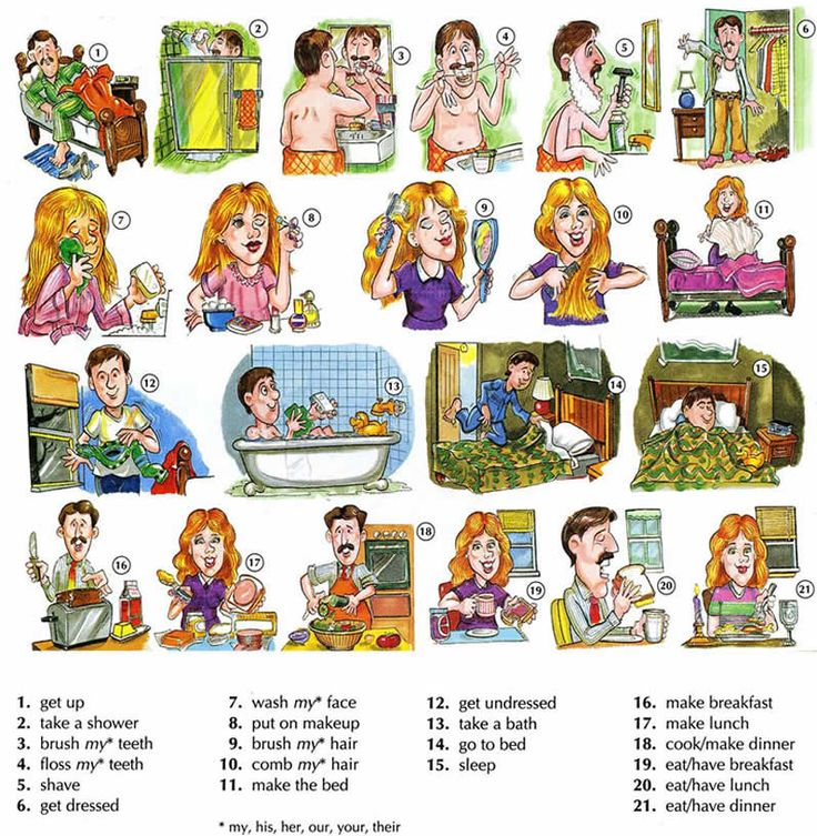Daily activities and routines vocabulary English lesson with pictures. Learn some basic routines men and women do everyday