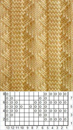 lecciones de tejer simples. Cómo atar patrón de radios | hogar de laboratorio