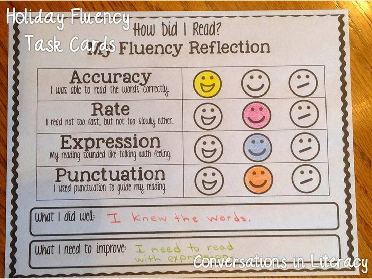 Using a fluency rubric to increase reading fluency!