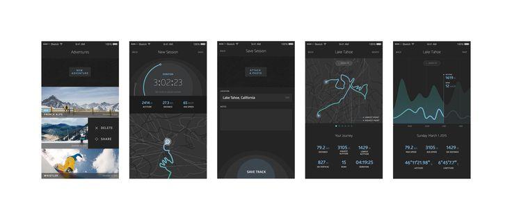 Ski tracker detail