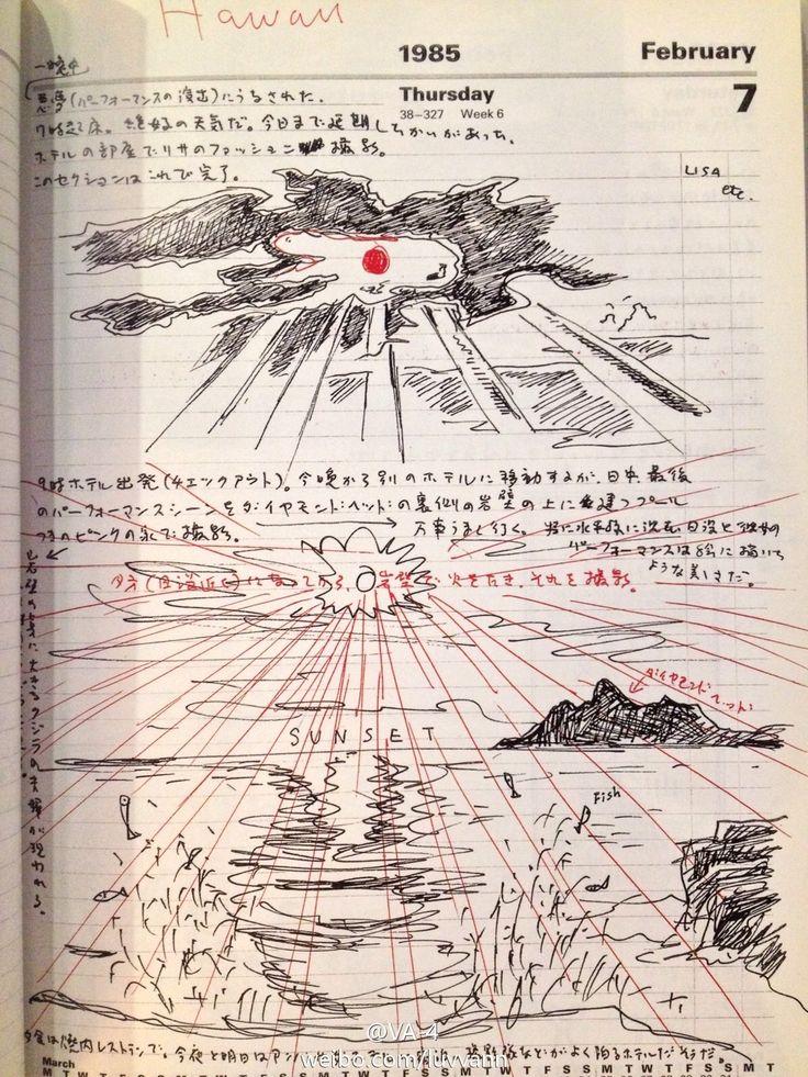 橫尾忠則 日記人生 1982-1995