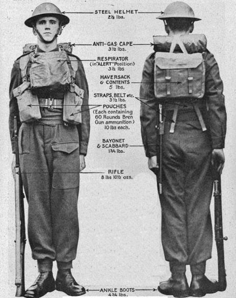 "An official photo describing the kit of a British infantryman in 1939. Note that the gas mask ('respirator') and anti-chemical warfare cape are parts of the outfit, remnants of WW1 memories. In actual combat, and marching with full kit, the British infantryman would carry a pack known as a ""valise"" that contained more clothing and personal items. Officers wore the exact same uniform save for markings of their rank."