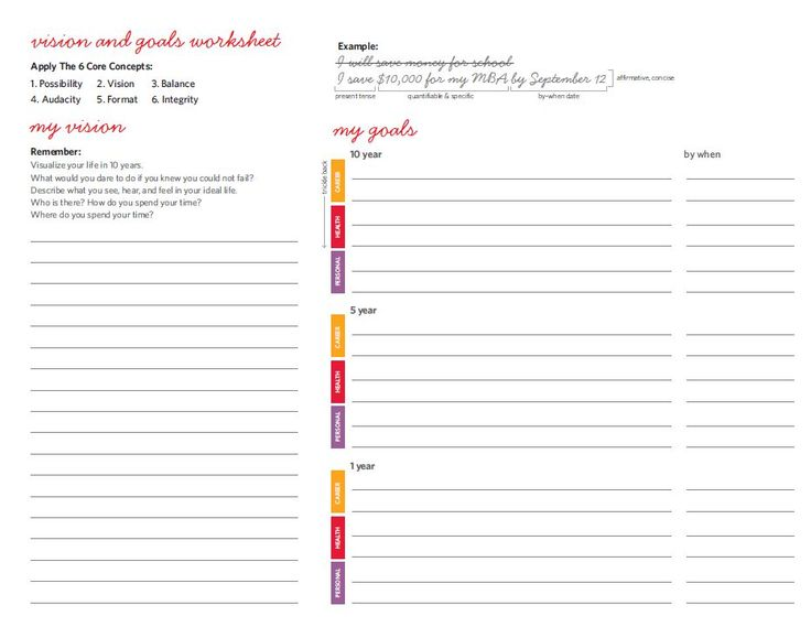 Vision and goals worksheet.  Ready, set, goal! - This is the goal worksheet we use from lululemon at World Source Tech!