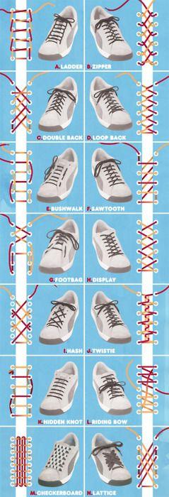 Cordones, formas del zapato